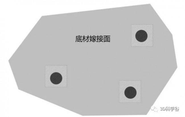 GF_Position_5