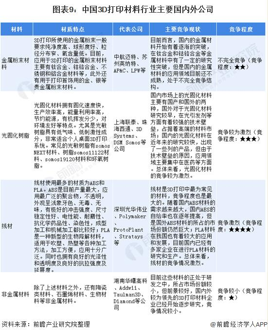 Material Study_9