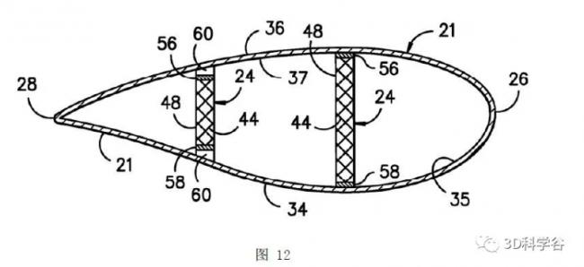 Patent_GE_3