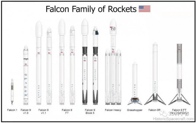 Rsise_Rockets