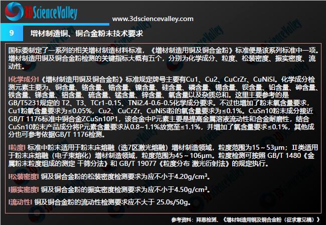 Whitepaper_Copper_9