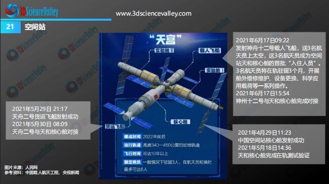 whitepaper_Aerospace_21