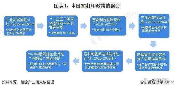 3D China Study_1