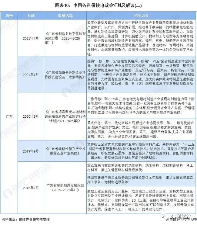 3D China Study_10