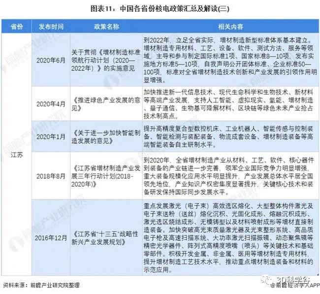 3D China Study_11