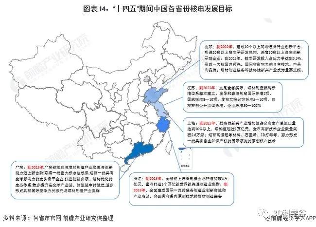 3D China Study_14