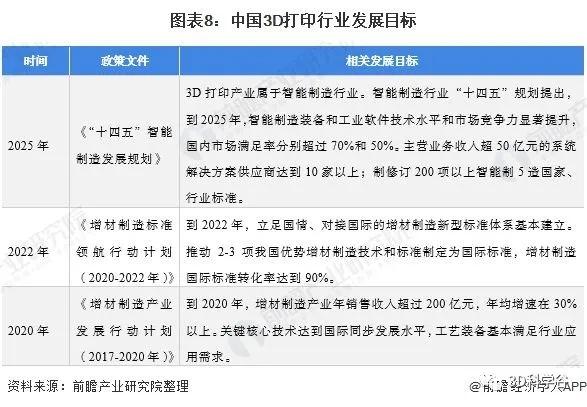 3D China Study_8
