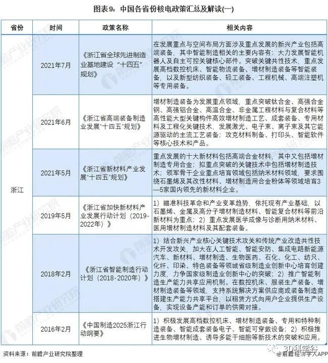 3D China Study_9